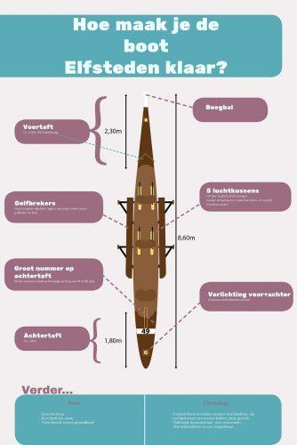 infographickleineboot